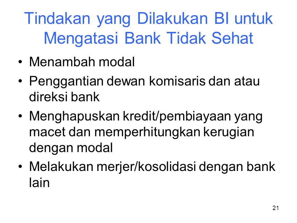 Tindakan yang Dilakukan BI untuk Mengatasi Bank Tidak Sehat