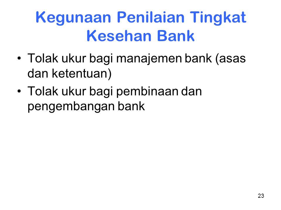 Kegunaan Penilaian Tingkat Kesehan Bank