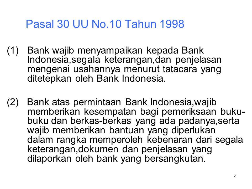 Pasal 30 UU No.10 Tahun 1998