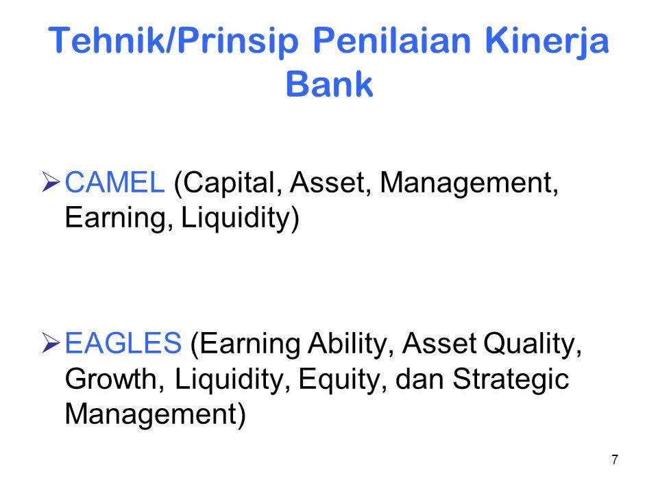 Tehnik/Prinsip Penilaian Kinerja Bank