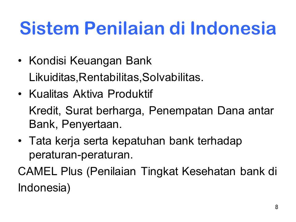 Sistem Penilaian di Indonesia