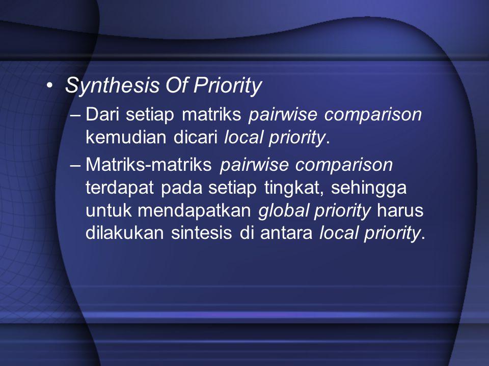 Synthesis Of Priority Dari setiap matriks pairwise comparison kemudian dicari local priority.