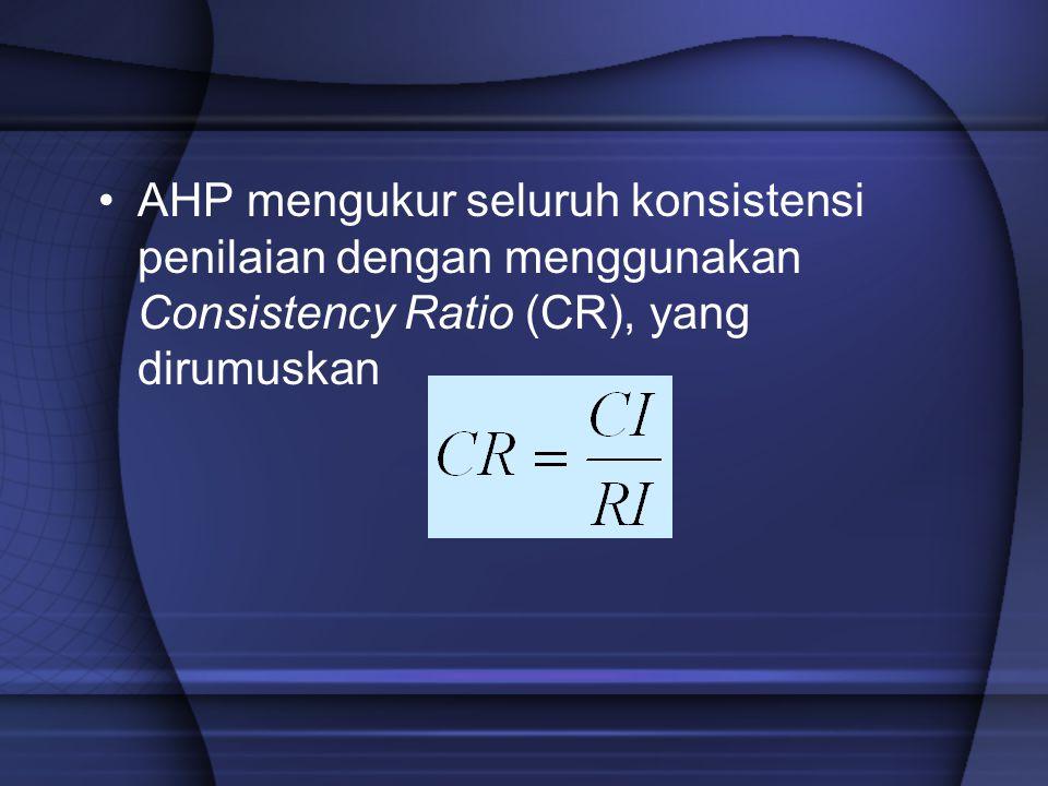 AHP mengukur seluruh konsistensi penilaian dengan menggunakan Consistency Ratio (CR), yang dirumuskan