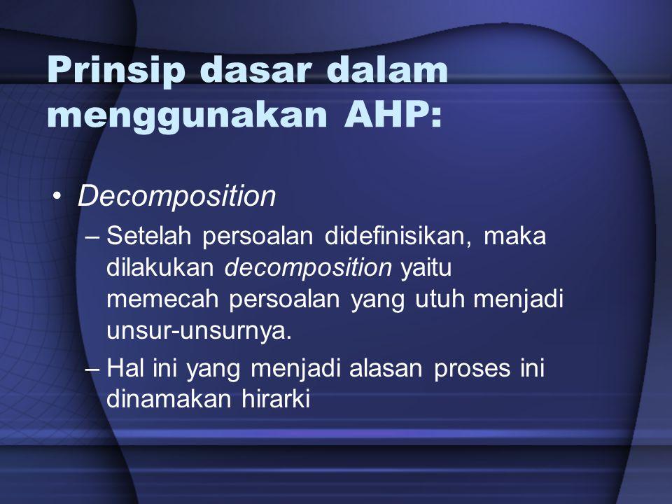 Prinsip dasar dalam menggunakan AHP: