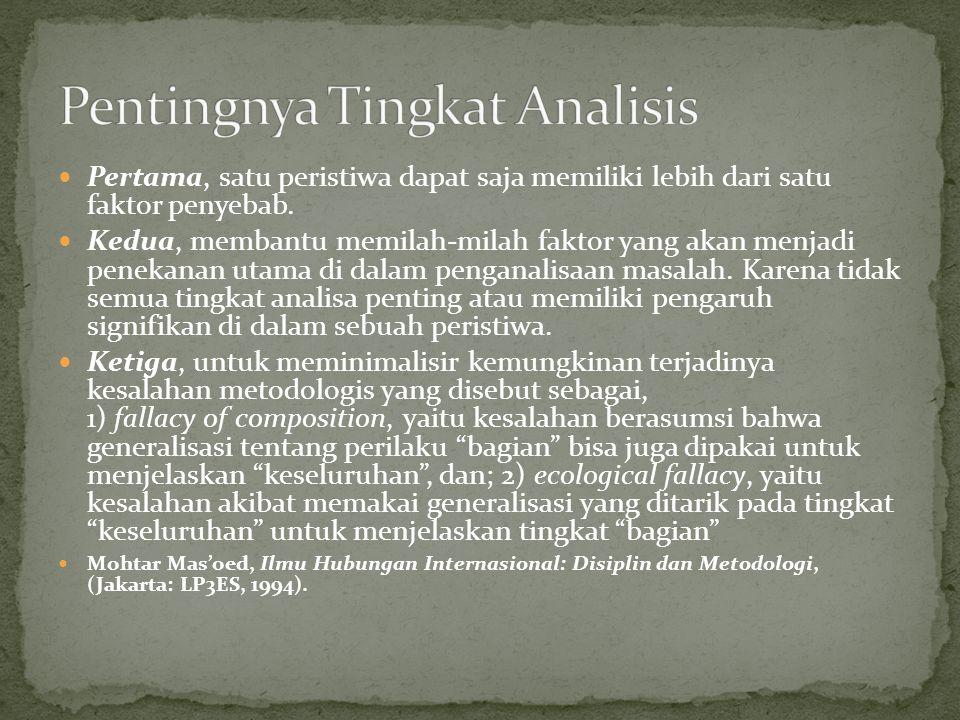 Pentingnya Tingkat Analisis