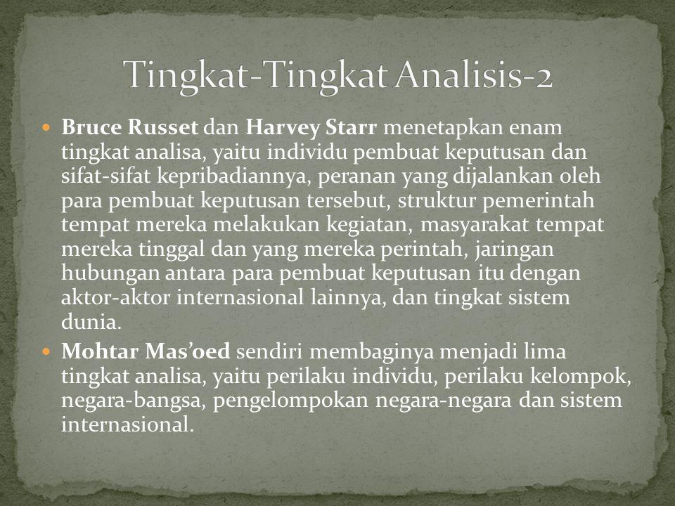 Tingkat-Tingkat Analisis-2