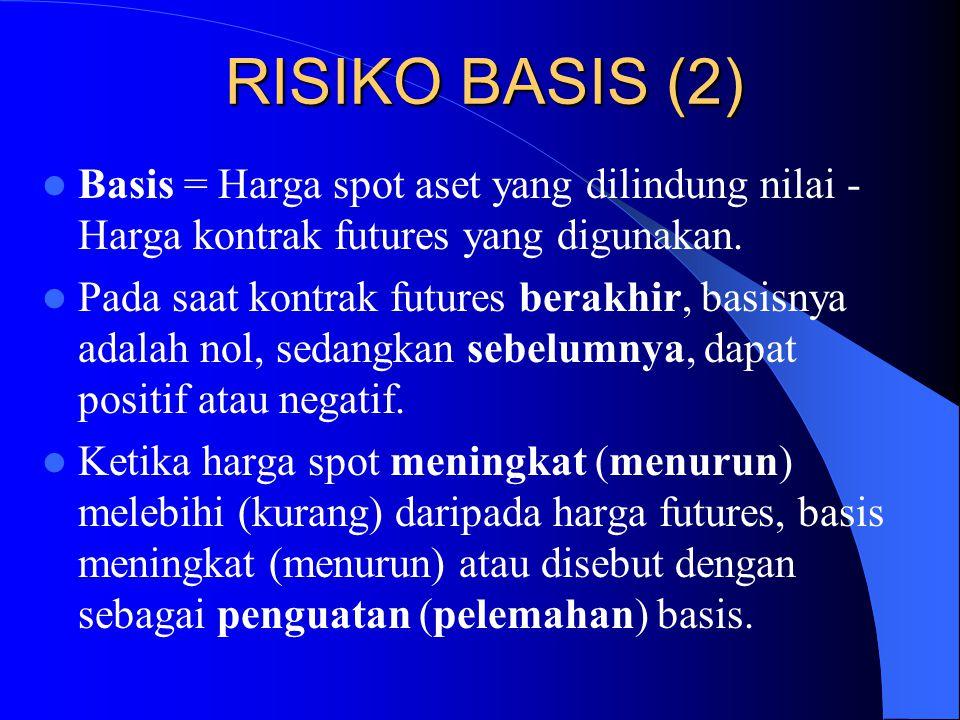 RISIKO BASIS (2) Basis = Harga spot aset yang dilindung nilai - Harga kontrak futures yang digunakan.