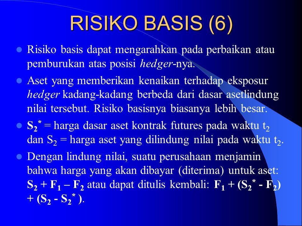 RISIKO BASIS (6) Risiko basis dapat mengarahkan pada perbaikan atau pemburukan atas posisi hedger-nya.