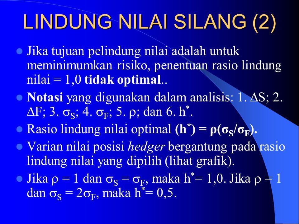 LINDUNG NILAI SILANG (2)