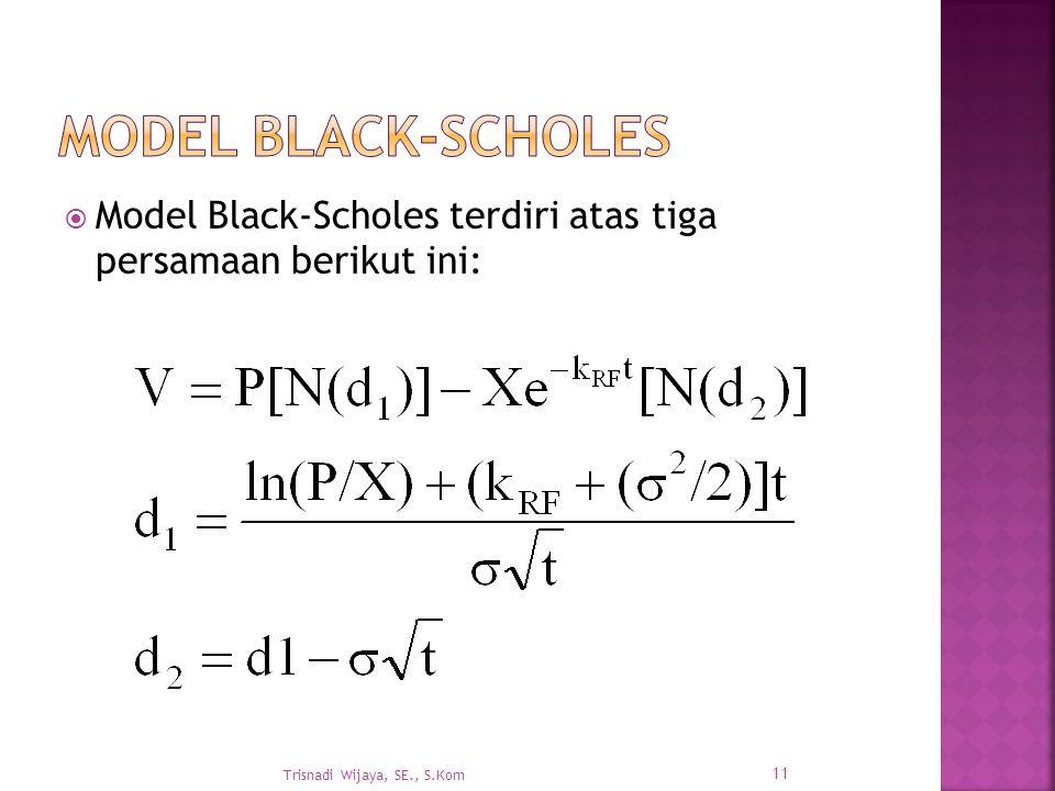 Model Black-Scholes Model Black-Scholes terdiri atas tiga persamaan berikut ini: Trisnadi Wijaya, SE., S.Kom.