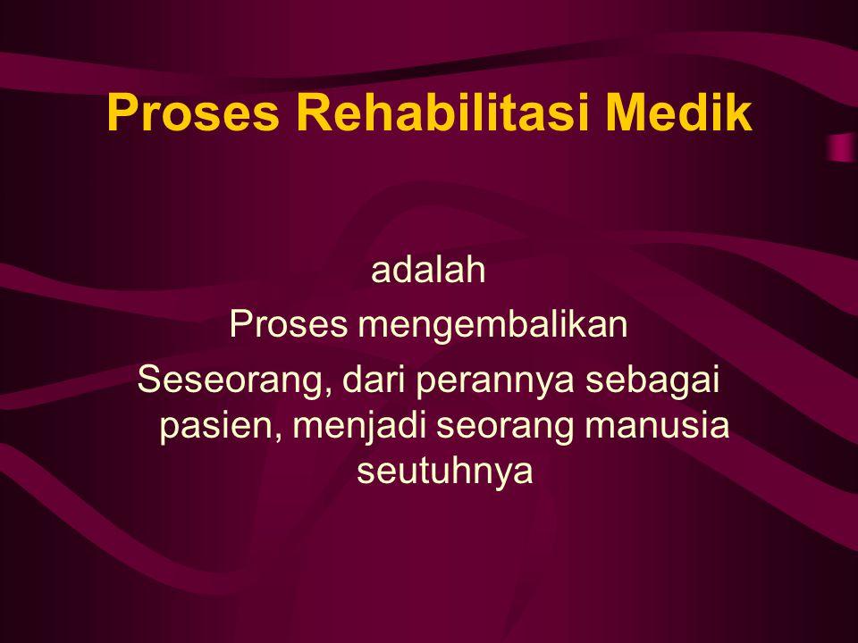 Proses Rehabilitasi Medik