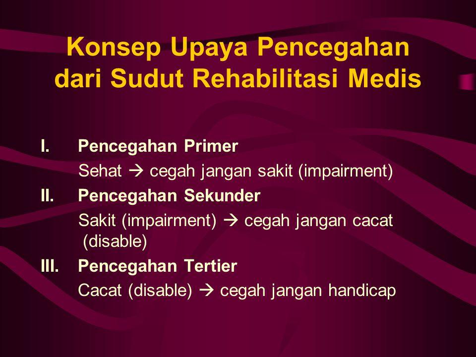 Konsep Upaya Pencegahan dari Sudut Rehabilitasi Medis