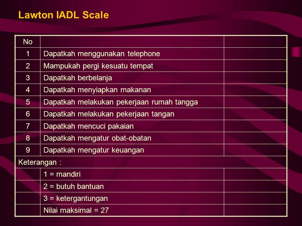 Lawton IADL Scale No 1 Dapatkah menggunakan telephone 2