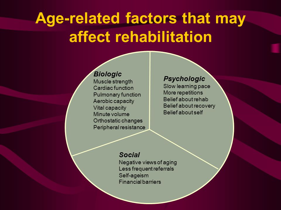Age-related factors that may affect rehabilitation