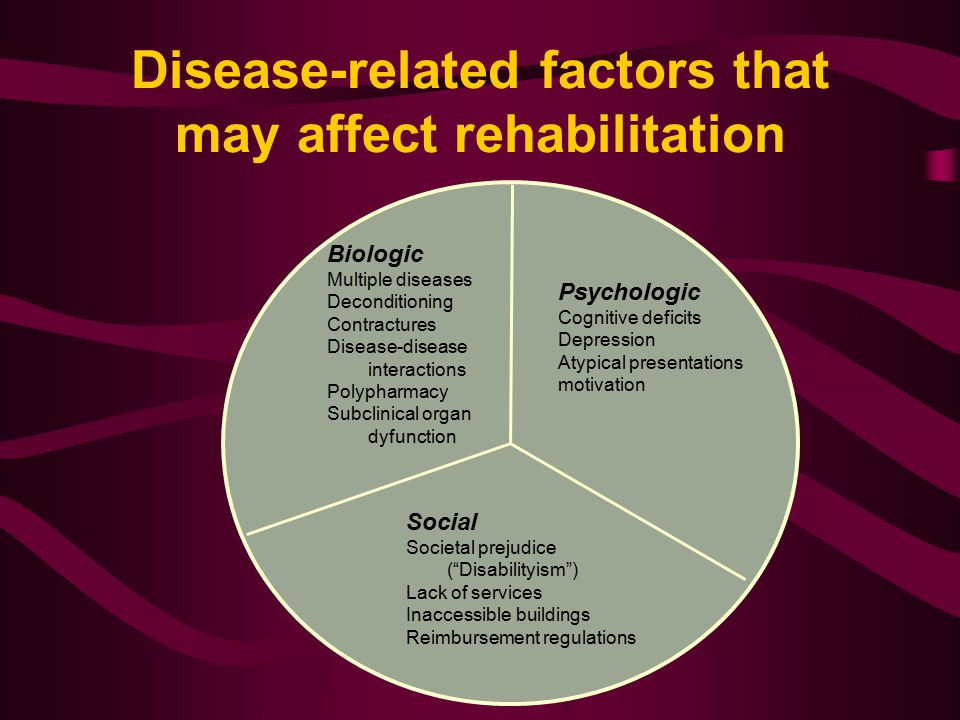 Disease-related factors that may affect rehabilitation