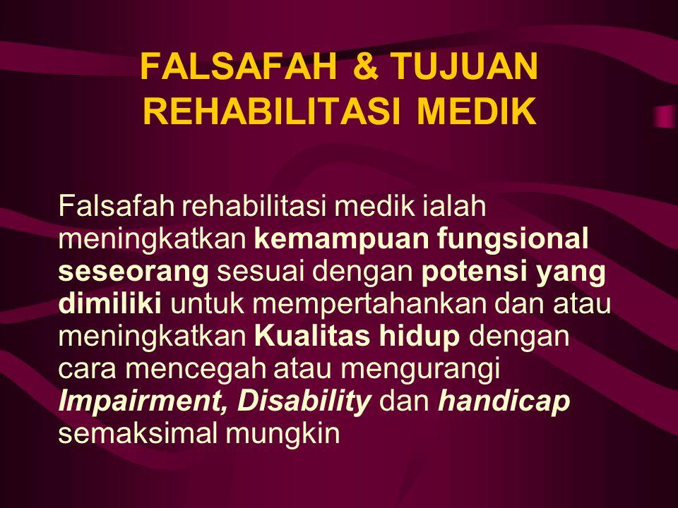 FALSAFAH & TUJUAN REHABILITASI MEDIK