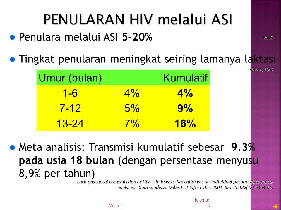 PENULARAN HIV melalui ASI