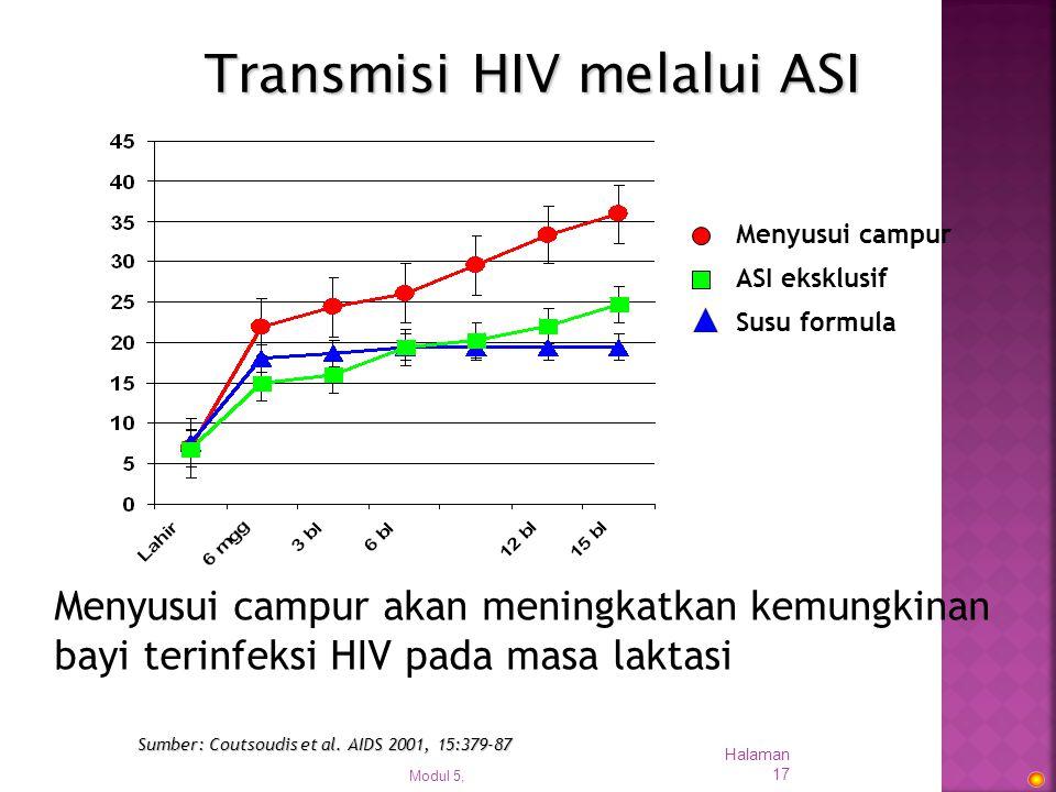 Transmisi HIV melalui ASI