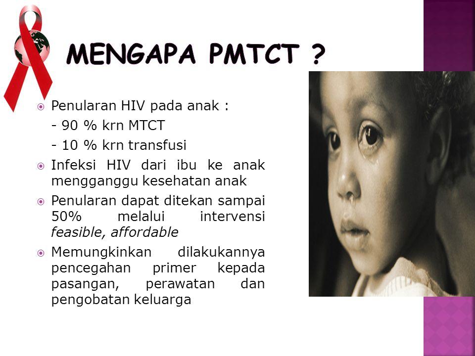 Mengapa PMTCT Penularan HIV pada anak : - 90 % krn MTCT