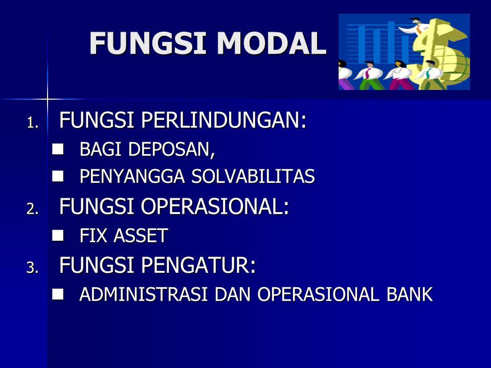 FUNGSI MODAL FUNGSI PERLINDUNGAN: FUNGSI OPERASIONAL: FUNGSI PENGATUR: