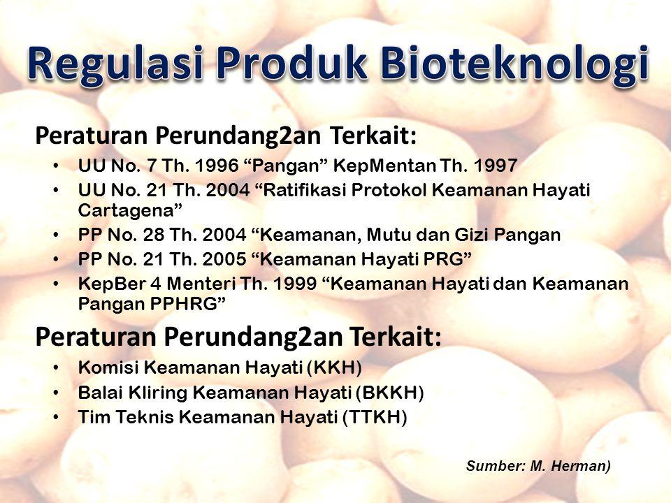 Regulasi Produk Bioteknologi