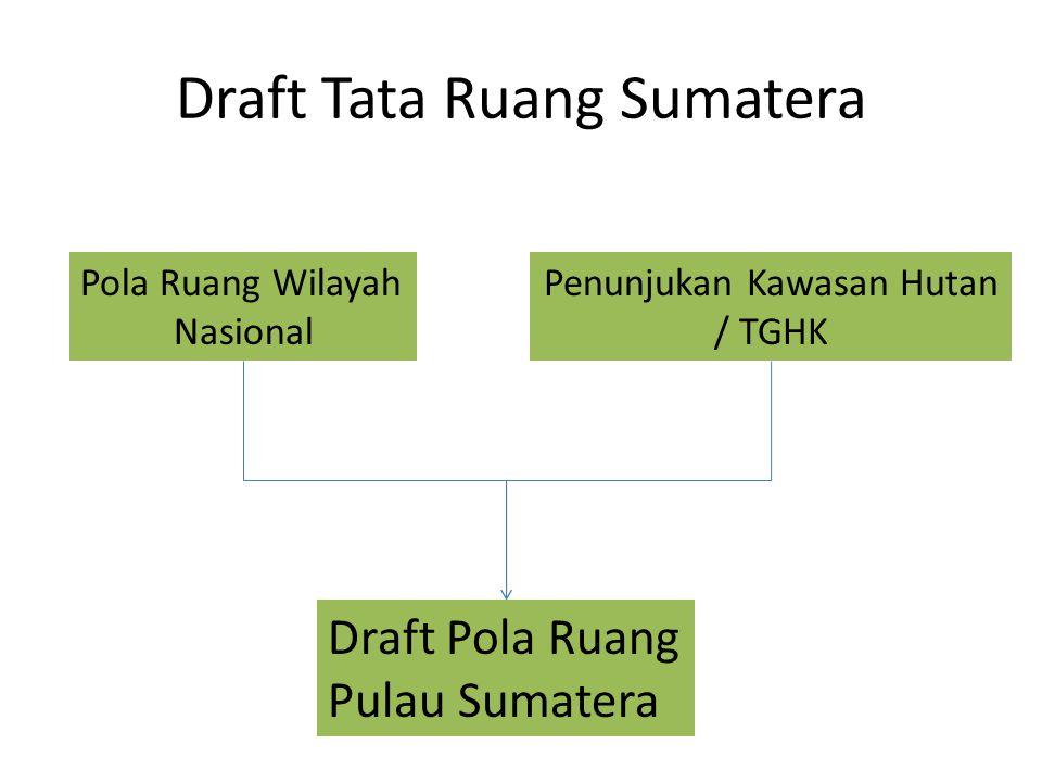 Draft Tata Ruang Sumatera