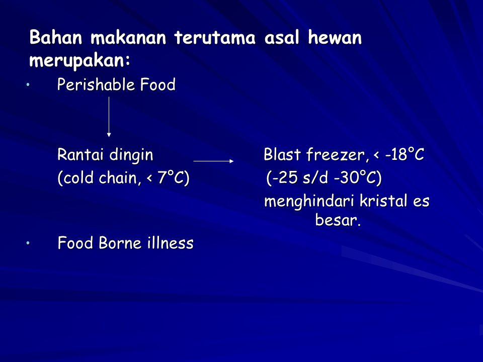 Bahan makanan terutama asal hewan merupakan: