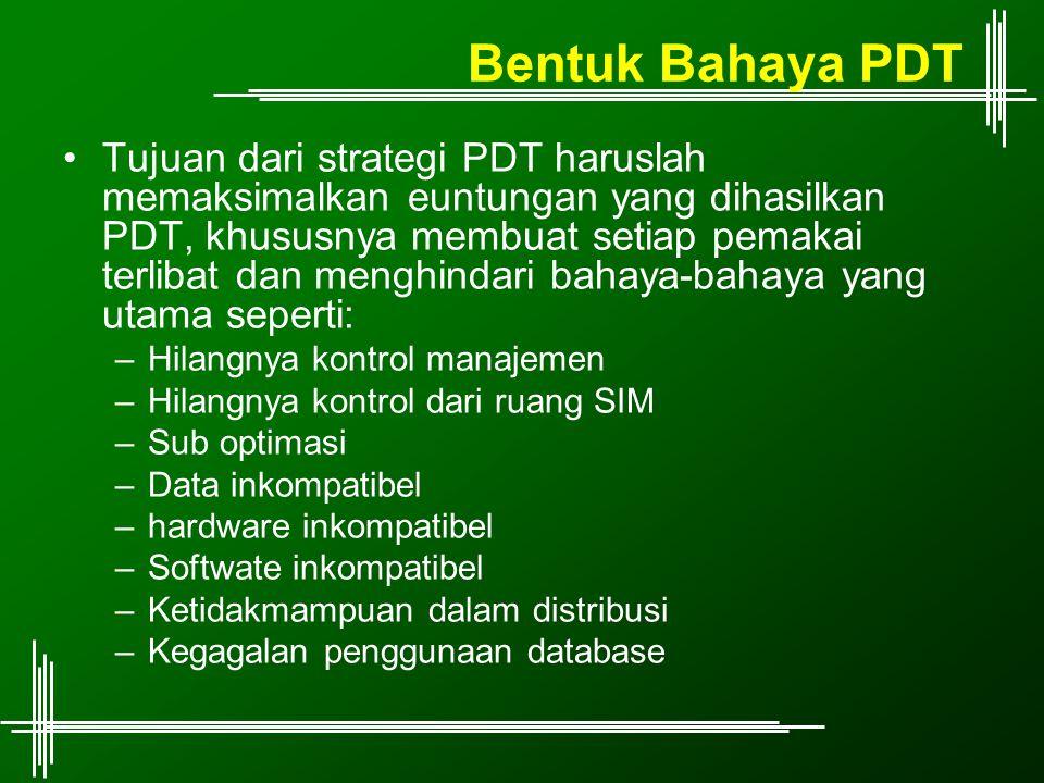 Bentuk Bahaya PDT