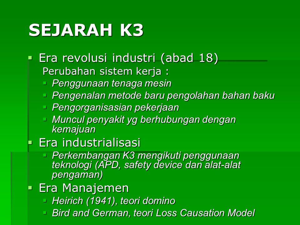 SEJARAH K3 Era revolusi industri (abad 18) Era industrialisasi