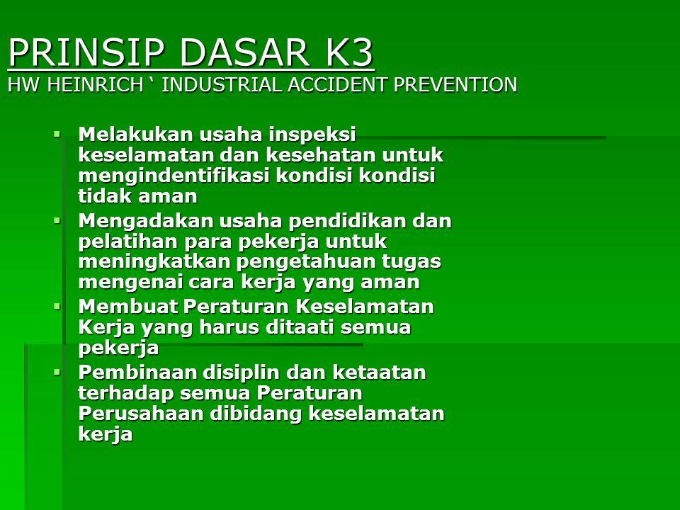PRINSIP DASAR K3 HW HEINRICH ' INDUSTRIAL ACCIDENT PREVENTION