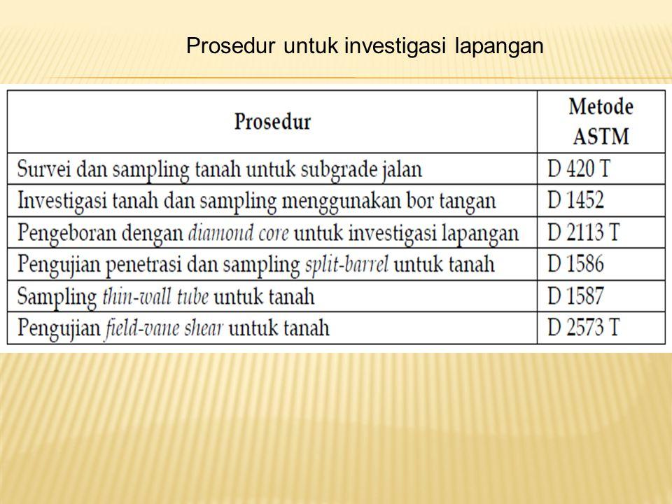 Prosedur untuk investigasi lapangan