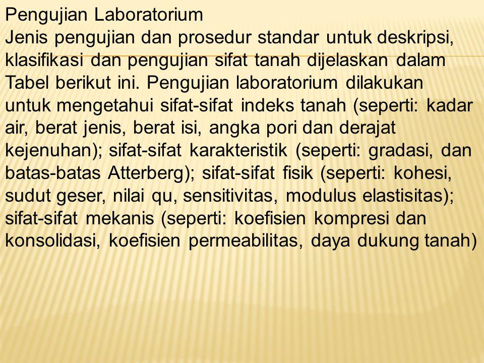 Pengujian Laboratorium