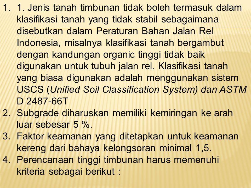 1. Jenis tanah timbunan tidak boleh termasuk dalam klasifikasi tanah yang tidak stabil sebagaimana disebutkan dalam Peraturan Bahan Jalan Rel Indonesia, misalnya klasifikasi tanah bergambut dengan kandungan organic tinggi tidak baik digunakan untuk tubuh jalan rel. Klasifikasi tanah yang biasa digunakan adalah menggunakan sistem USCS (Unified Soil Classification System) dan ASTM D 2487-66T