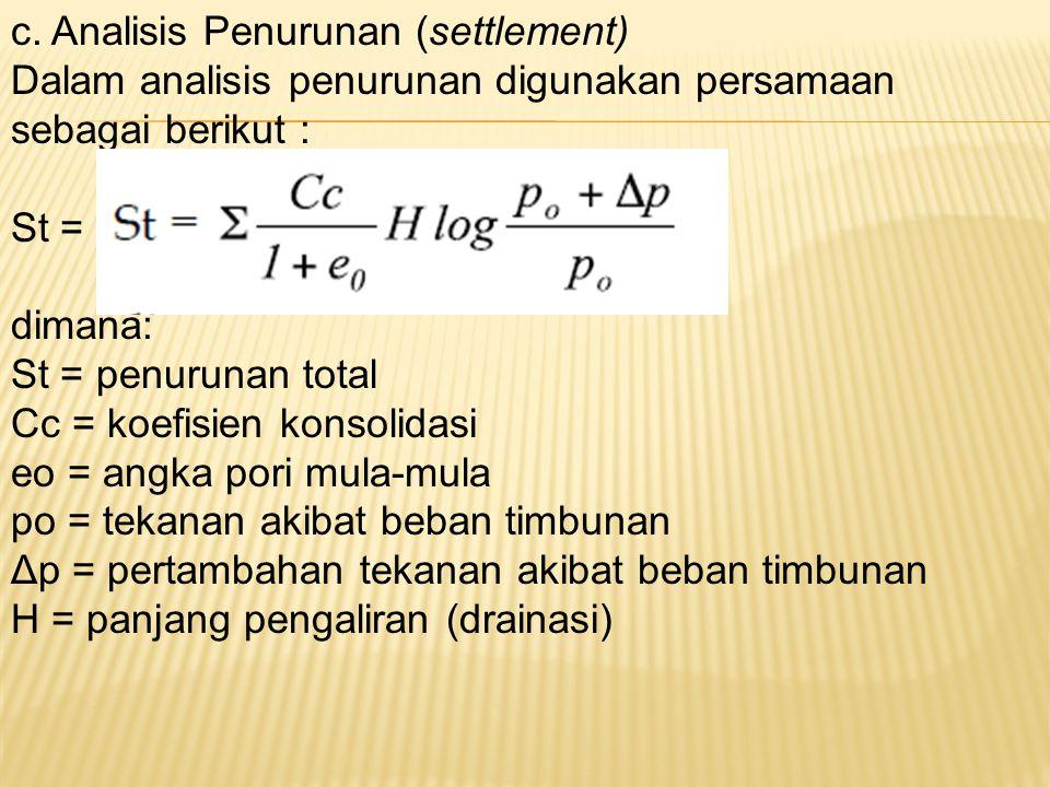 c. Analisis Penurunan (settlement)