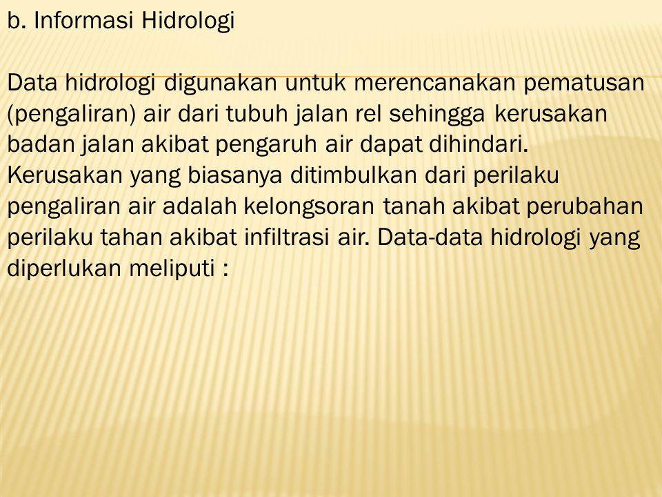 b. Informasi Hidrologi
