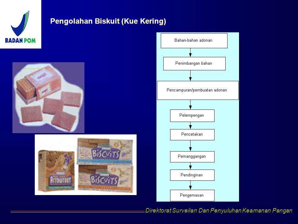 Pengolahan Biskuit (Kue Kering)