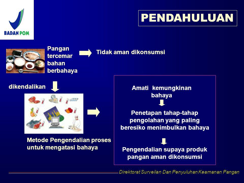PENDAHULUAN Pangan tercemar Tidak aman dikonsumsi bahan berbahaya