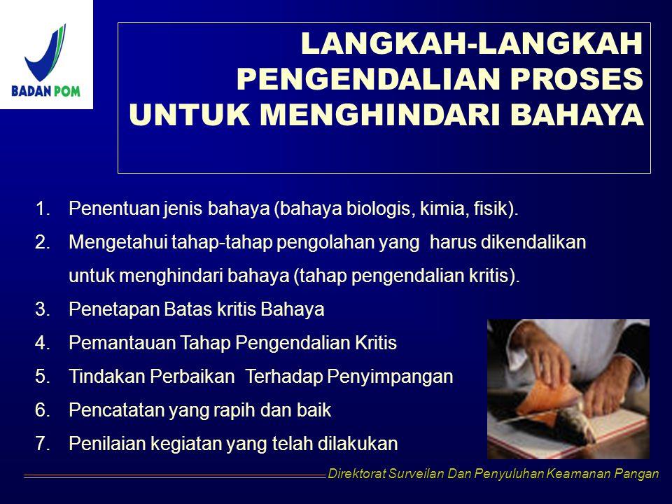 PENGENDALIAN PROSES UNTUK MENGHINDARI BAHAYA