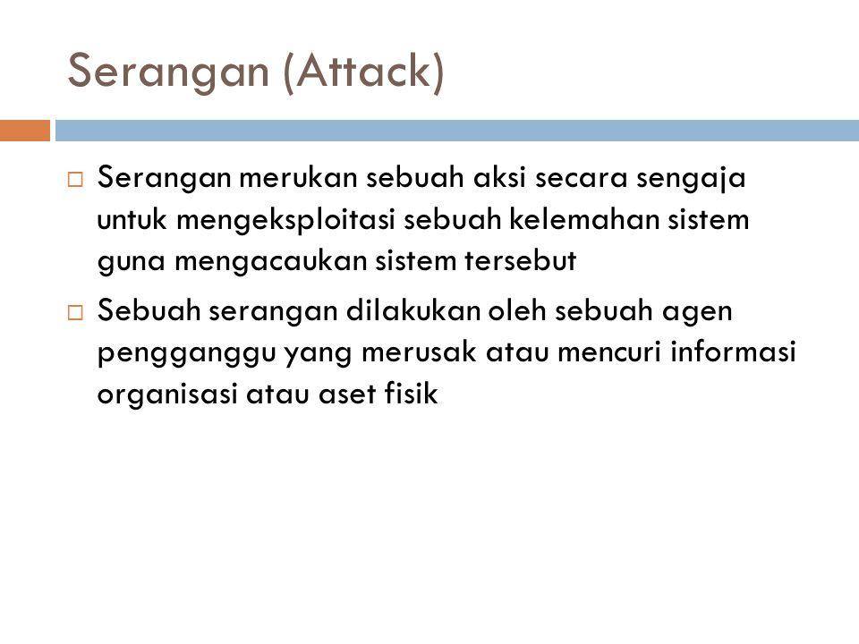 Serangan (Attack) Serangan merukan sebuah aksi secara sengaja untuk mengeksploitasi sebuah kelemahan sistem guna mengacaukan sistem tersebut.