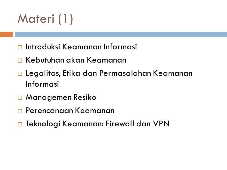 Materi (1) Introduksi Keamanan Informasi Kebutuhan akan Keamanan