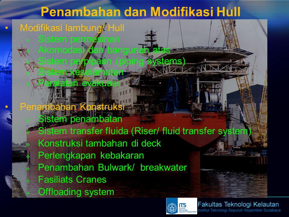Penambahan dan Modifikasi Hull