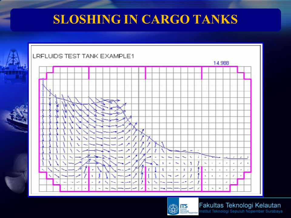 SLOSHING IN CARGO TANKS