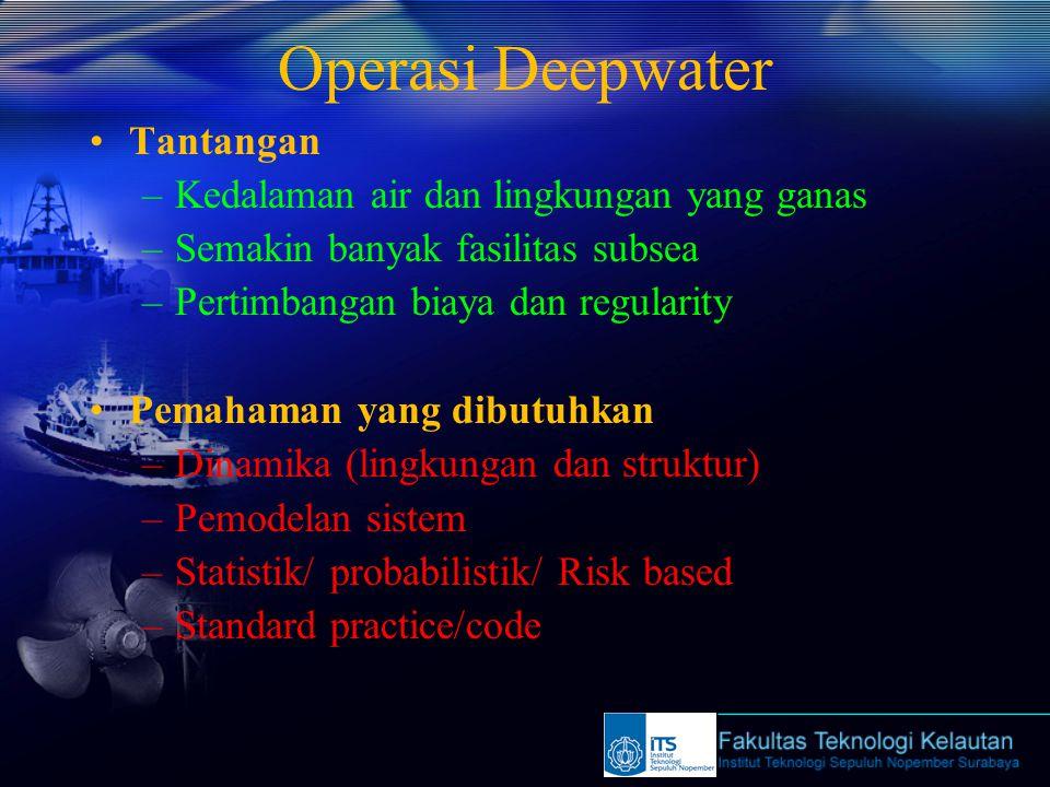 Operasi Deepwater Tantangan Kedalaman air dan lingkungan yang ganas