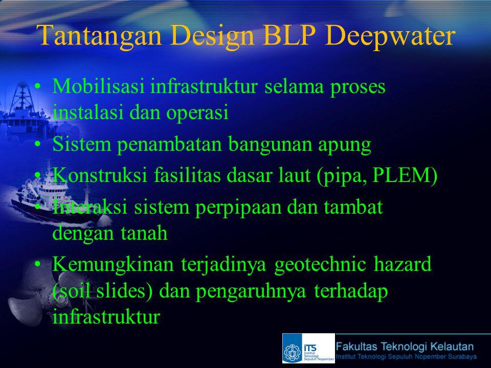 Tantangan Design BLP Deepwater