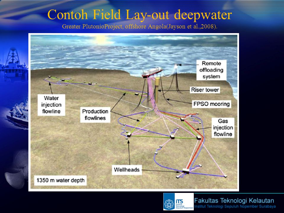 Contoh Field Lay-out deepwater Greater PlutonioProject, offshore Angola(Jayson et al.,2008).