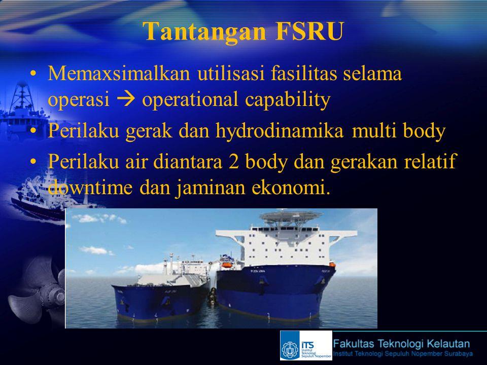 Tantangan FSRU Memaxsimalkan utilisasi fasilitas selama operasi  operational capability. Perilaku gerak dan hydrodinamika multi body.