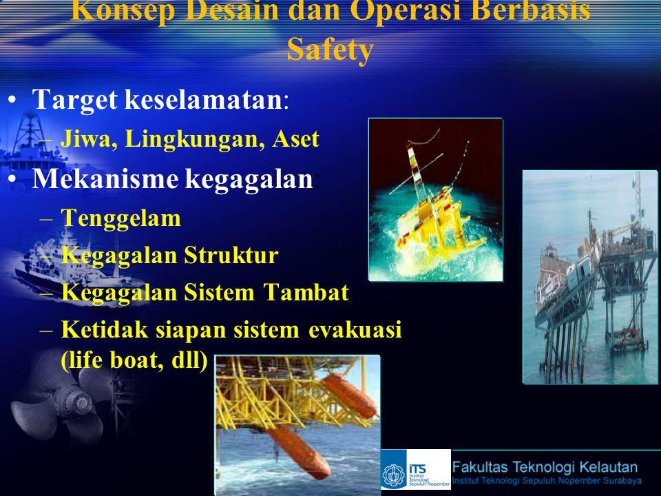 Konsep Desain dan Operasi Berbasis Safety