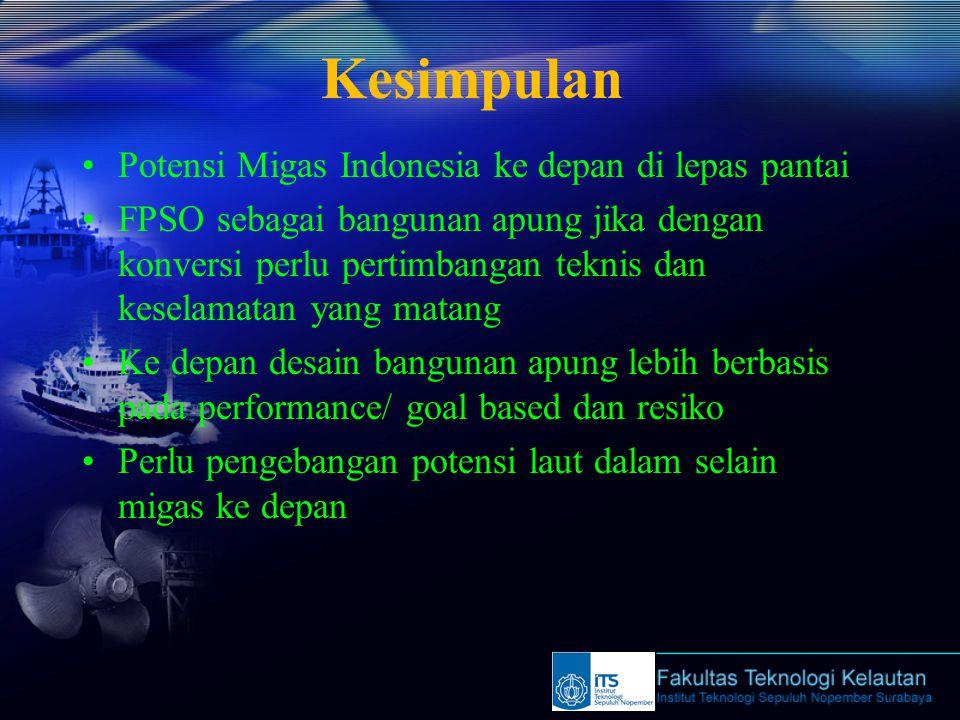 Kesimpulan Potensi Migas Indonesia ke depan di lepas pantai
