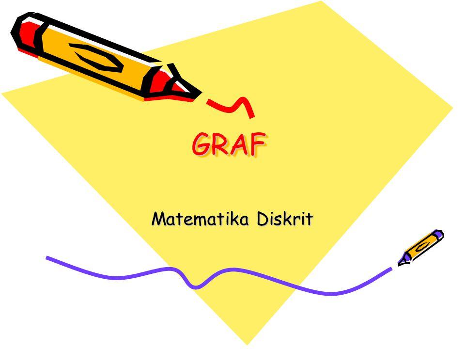 Pendahuluan Graf digunakan untuk merepresentasikan objek-objek diskrit dan hubungan antara objek-objek tersebut.