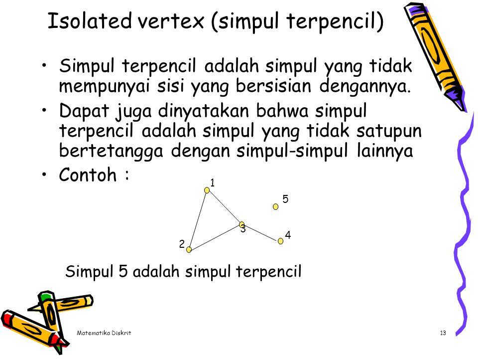 Null graph atau empty graph (graf kosong)